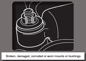 Broken, damaged, corroded or worn mounts or bushings