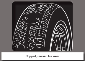 Cupped, uneven tire wear